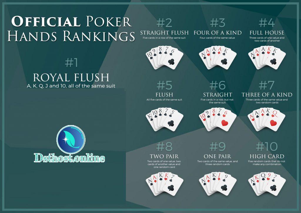 Apakah Anda Tahu Seperti Apa Rumus Bermain Judi Poker Online?